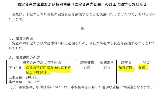 下方修正と固定資産売却-3376-オンリー1.