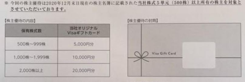 株主優待到着-Visa-Gift-Card-ブロードリーフ3.