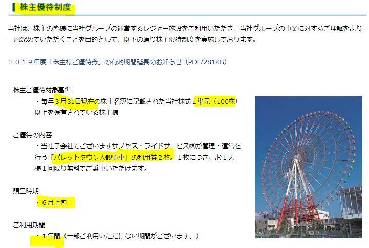 株主優待-サノヤスホールディングス-大観覧車券