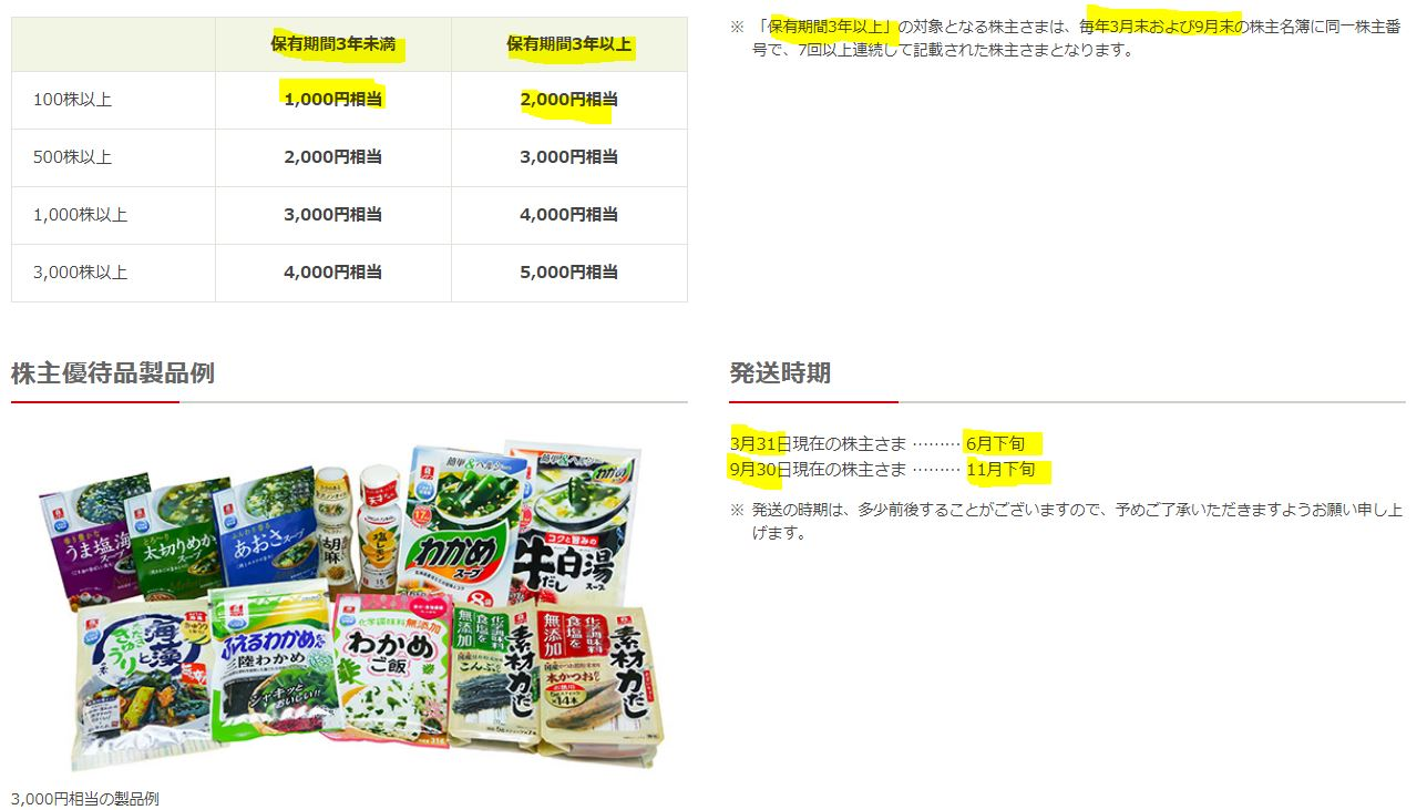 株主優待-理研ビタミン4526
