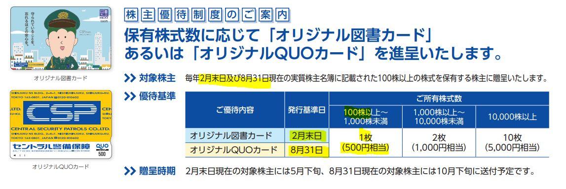 株主優待-CSP-QUOカード500円