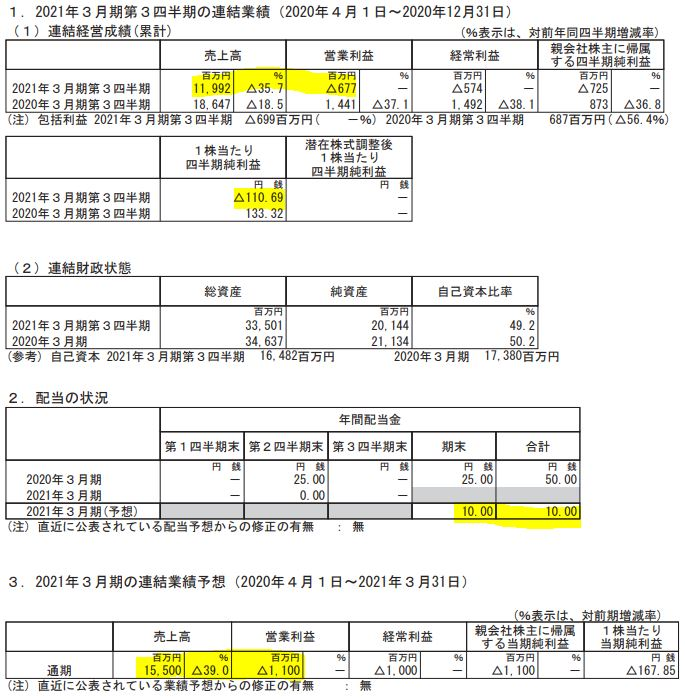 決算分析1.滝澤鉄工所