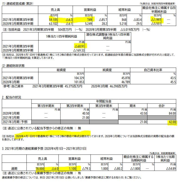決算分析1.理研ビタミン-4526