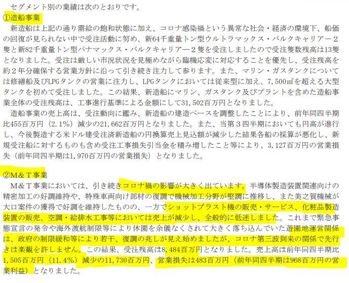 決算分析3.サノヤスホールディングス