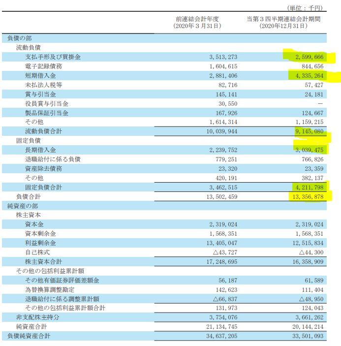 決算分析4.滝澤鉄工所