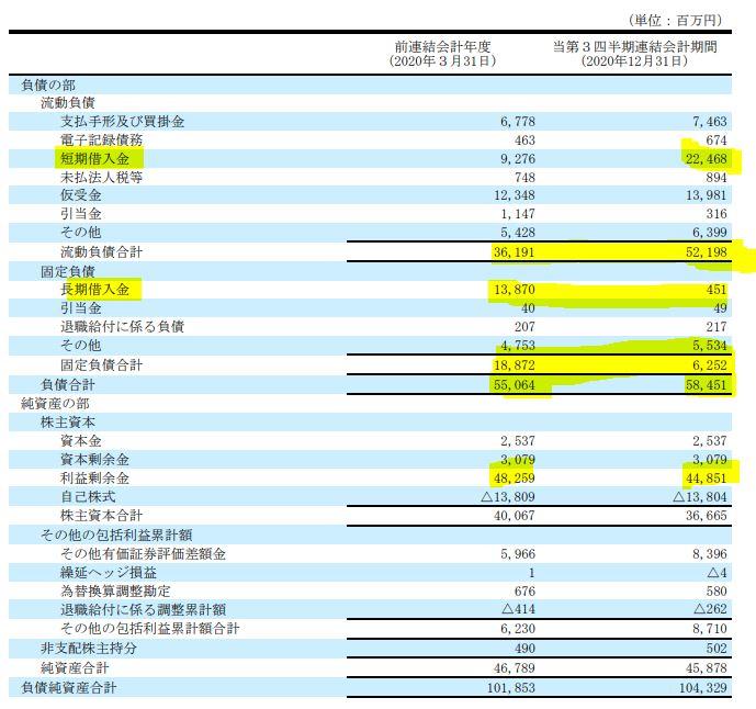 決算分析5.理研ビタミン-4526