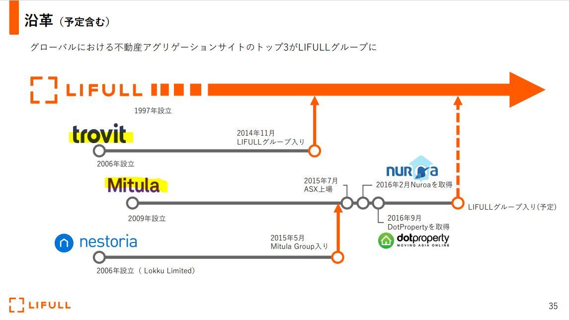 のれん-LIFULL-2120-2