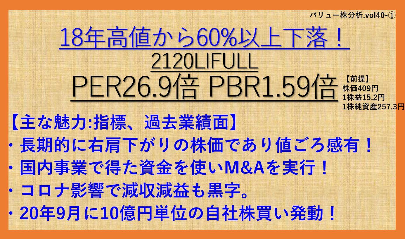 バリュー株分析.2120.LIFULL