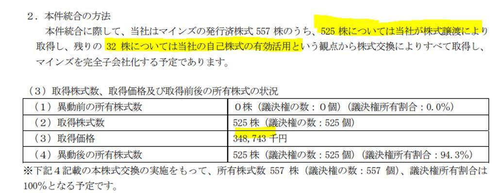 川上業務強化!マインズ子会社化2.