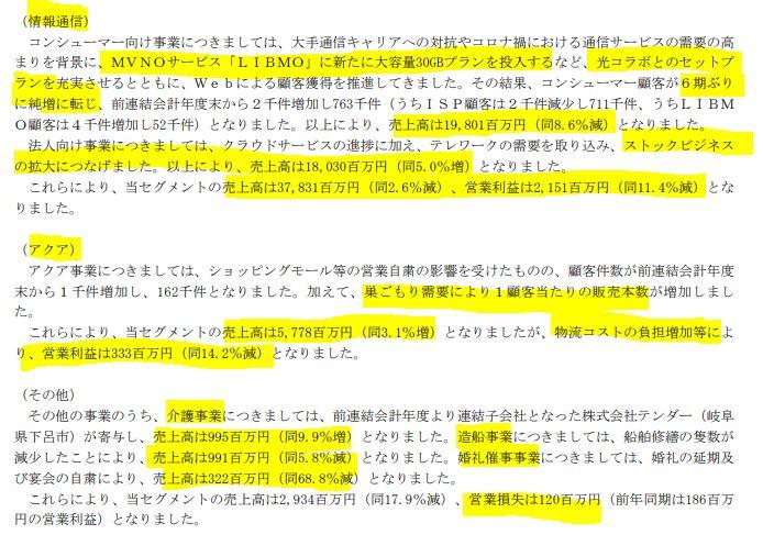 決算分析.TOKAIホールディングス(3167)3.