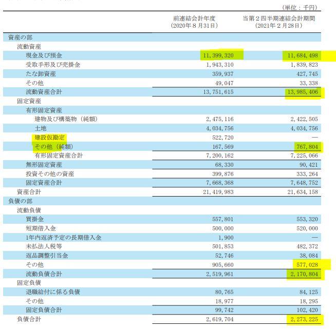 決算分析3.日本BS放送
