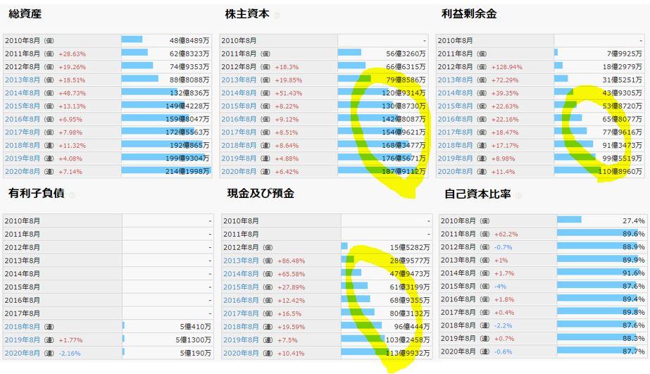 財務分析-日本BS放送-9414