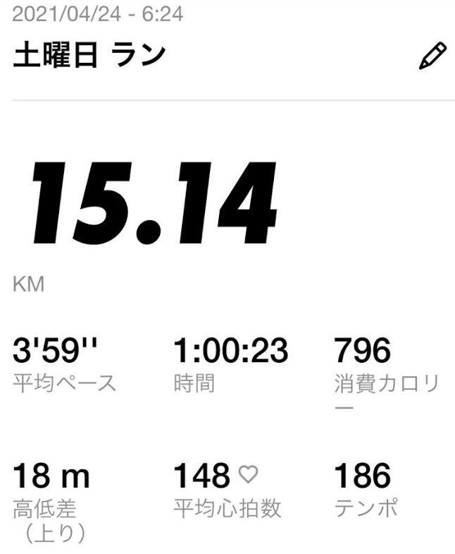 15km走ベスト更新-1km平均3分56秒