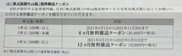 モーニングスター4765-株主優待到着2.