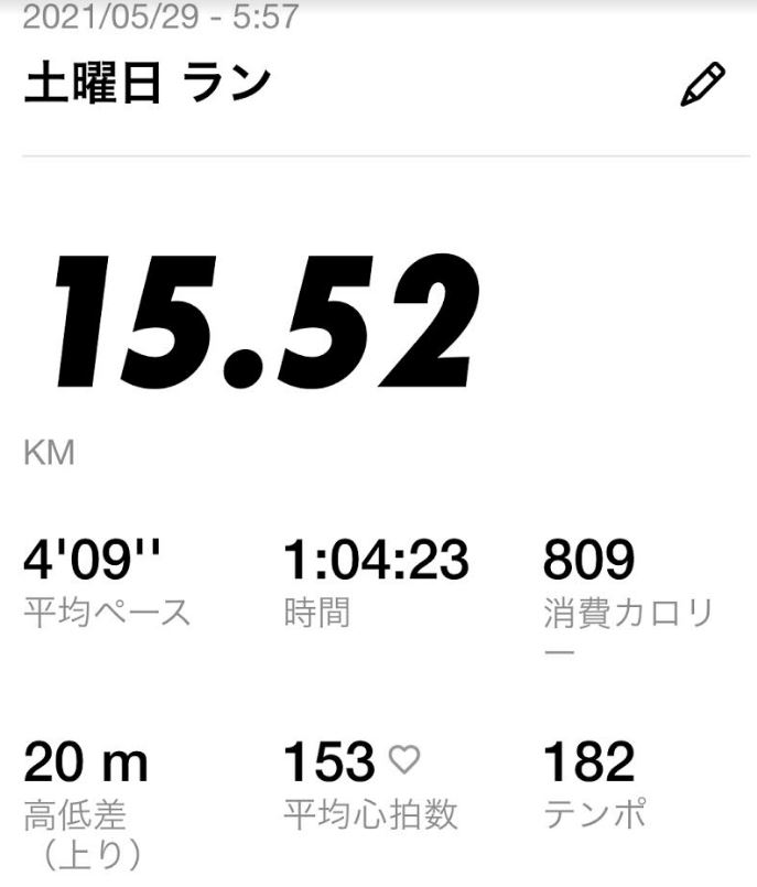 15km走ベスト更新-平均3分54秒