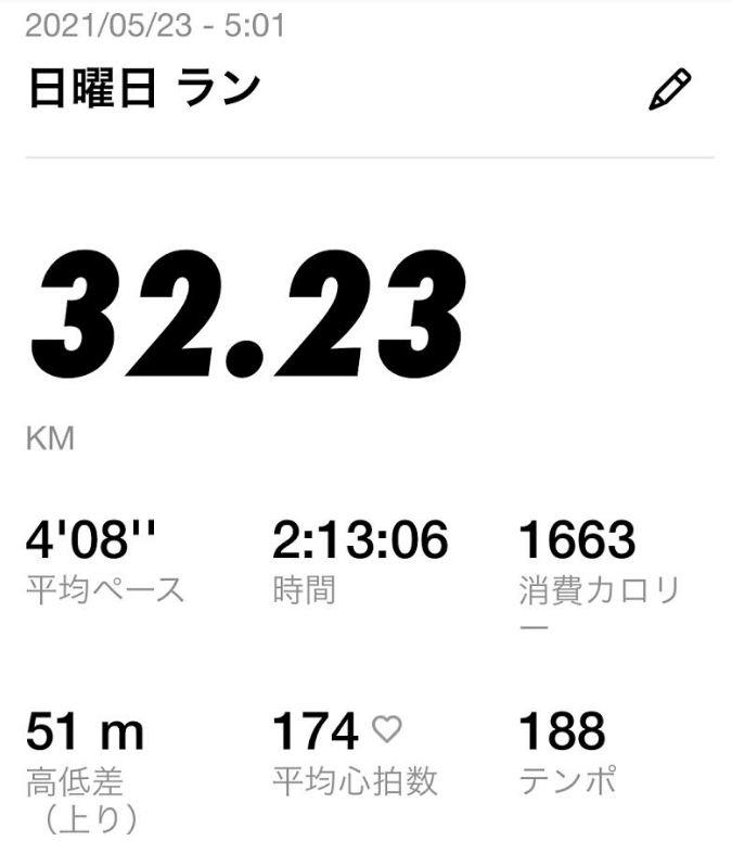 32km走ベスト更新-平均4分06秒