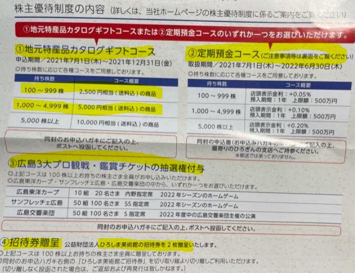 株主優待到着-ひろぎんホールディングス(7337)3.