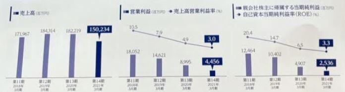 2021年株主優待到着.ダイキョーニシカワ(4246)6.