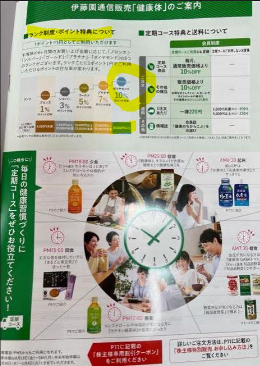 30%OFF.株主様限定クーポン-伊藤園4.