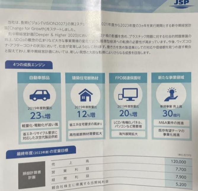 JSPニュース.63期報告書3.