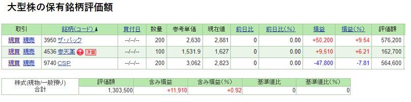大型株保有戦略
