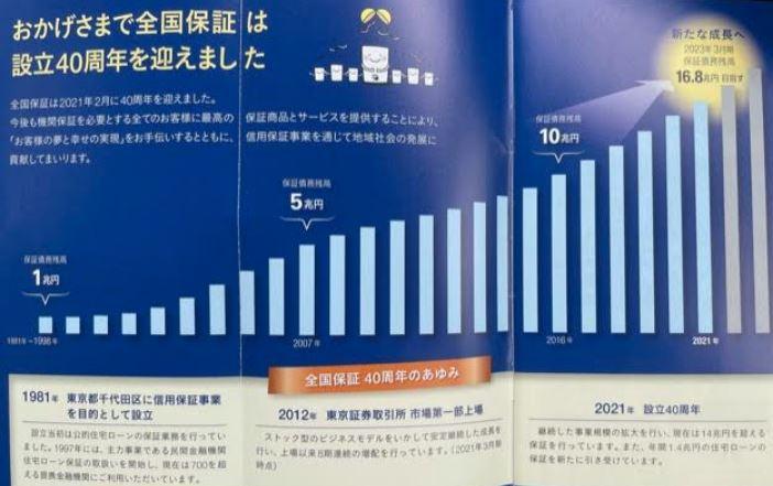 第41期ビジネスレポート.全国保証2