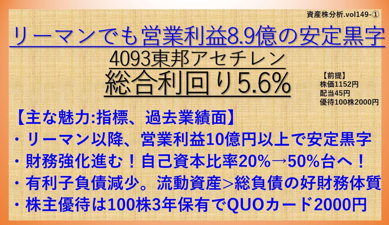 資産株分析.東邦アセチレン4093
