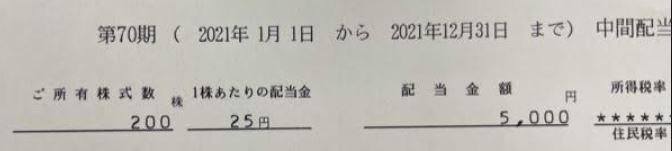 株主優待到着1.ザ・パック(3950)-図書カード