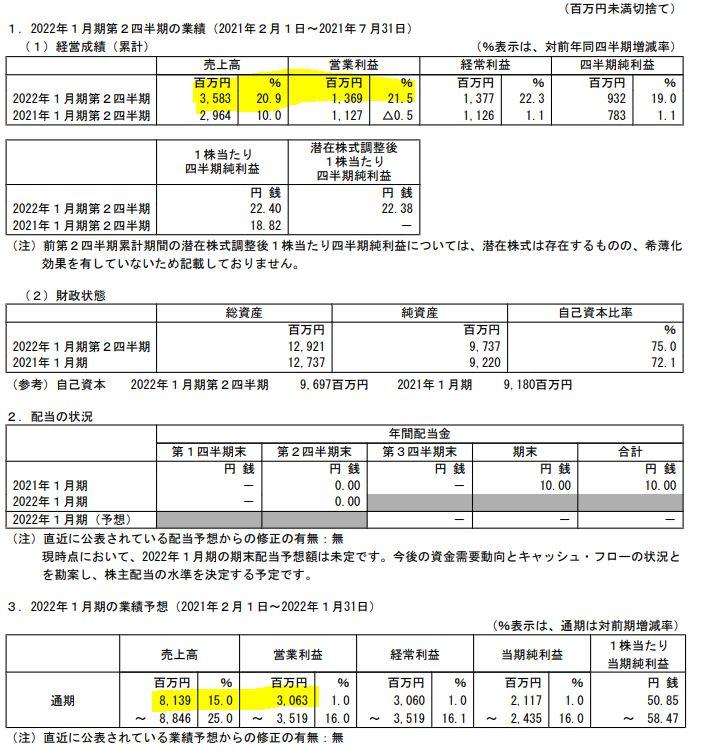 2022年度1月期第二四半期決算分析.3665-エニグモ1.