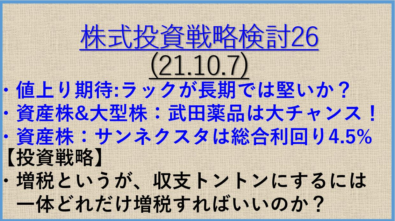 投資戦略21.10.07